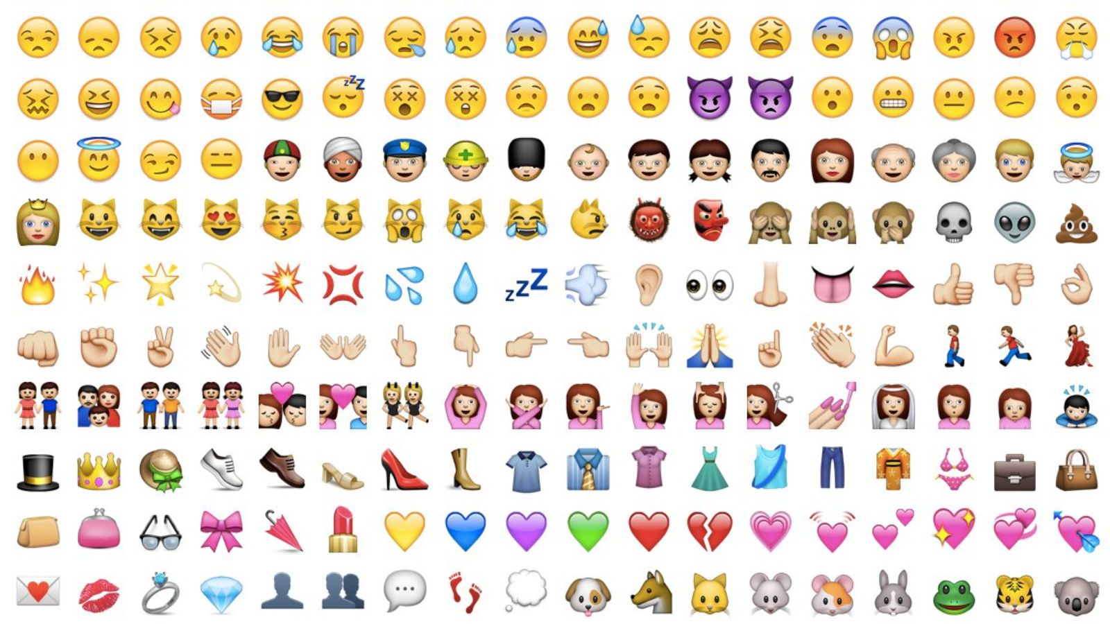 Know How to Use The Crying Emoji to Express Your Feelings